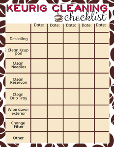 Clean Keurig Checklist FREE Printable