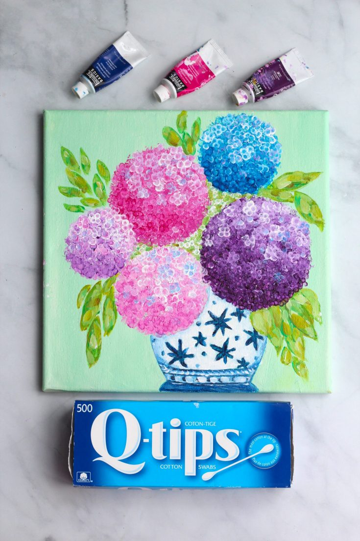 How to Paint Hydrangeas for beginners